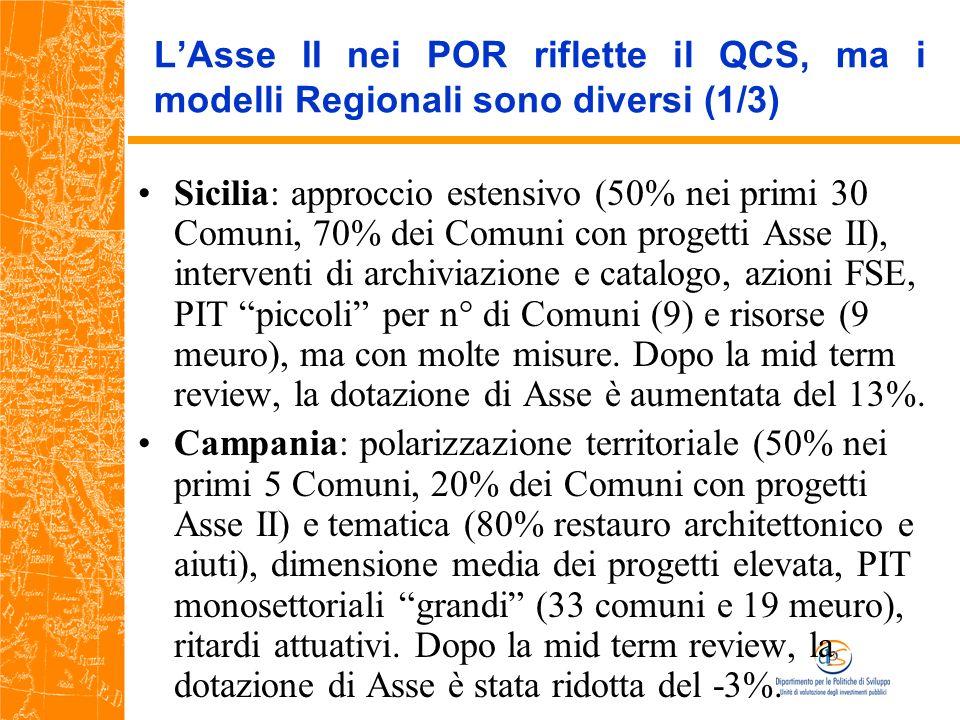 LAsse II nei POR riflette il QCS, ma i modelli Regionali sono diversi (1/3) Sicilia: approccio estensivo (50% nei primi 30 Comuni, 70% dei Comuni con progetti Asse II), interventi di archiviazione e catalogo, azioni FSE, PIT piccoli per n° di Comuni (9) e risorse (9 meuro), ma con molte misure.