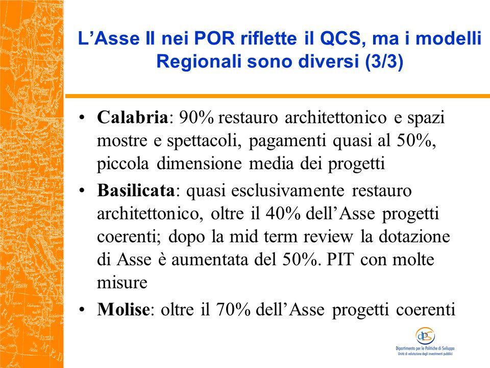 LAsse II nei POR riflette il QCS, ma i modelli Regionali sono diversi (3/3) Calabria: 90% restauro architettonico e spazi mostre e spettacoli, pagamenti quasi al 50%, piccola dimensione media dei progetti Basilicata: quasi esclusivamente restauro architettonico, oltre il 40% dellAsse progetti coerenti; dopo la mid term review la dotazione di Asse è aumentata del 50%.