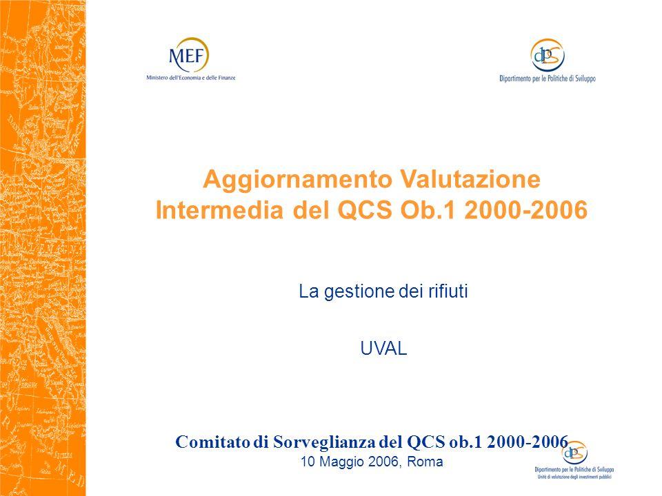 Aggiornamento Valutazione Intermedia del QCS Ob.1 2000-2006 Comitato di Sorveglianza del QCS ob.1 2000-2006 10 Maggio 2006, Roma La gestione dei rifiuti UVAL