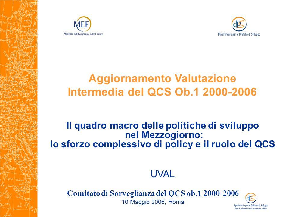 Aggiornamento Valutazione Intermedia del QCS Ob.1 2000-2006 Comitato di Sorveglianza del QCS ob.1 2000-2006 10 Maggio 2006, Roma Il quadro macro delle politiche di sviluppo nel Mezzogiorno: lo sforzo complessivo di policy e il ruolo del QCS UVAL