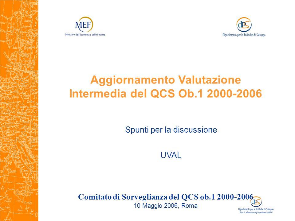 Aggiornamento Valutazione Intermedia del QCS Ob.1 2000-2006 Comitato di Sorveglianza del QCS ob.1 2000-2006 10 Maggio 2006, Roma Spunti per la discussione UVAL