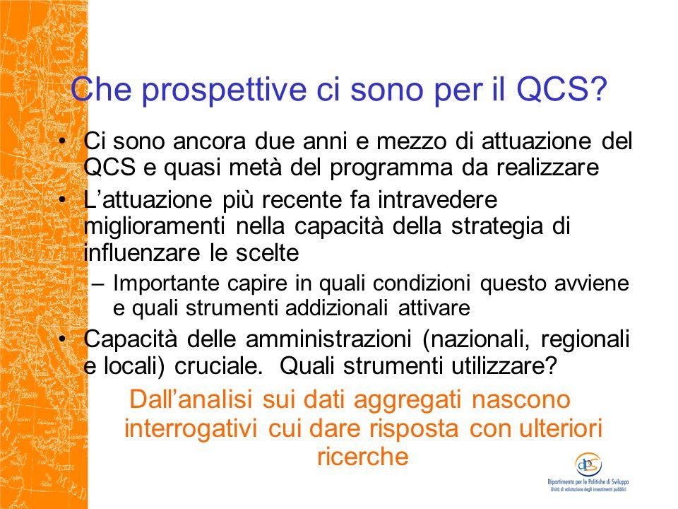 Che prospettive ci sono per il QCS.