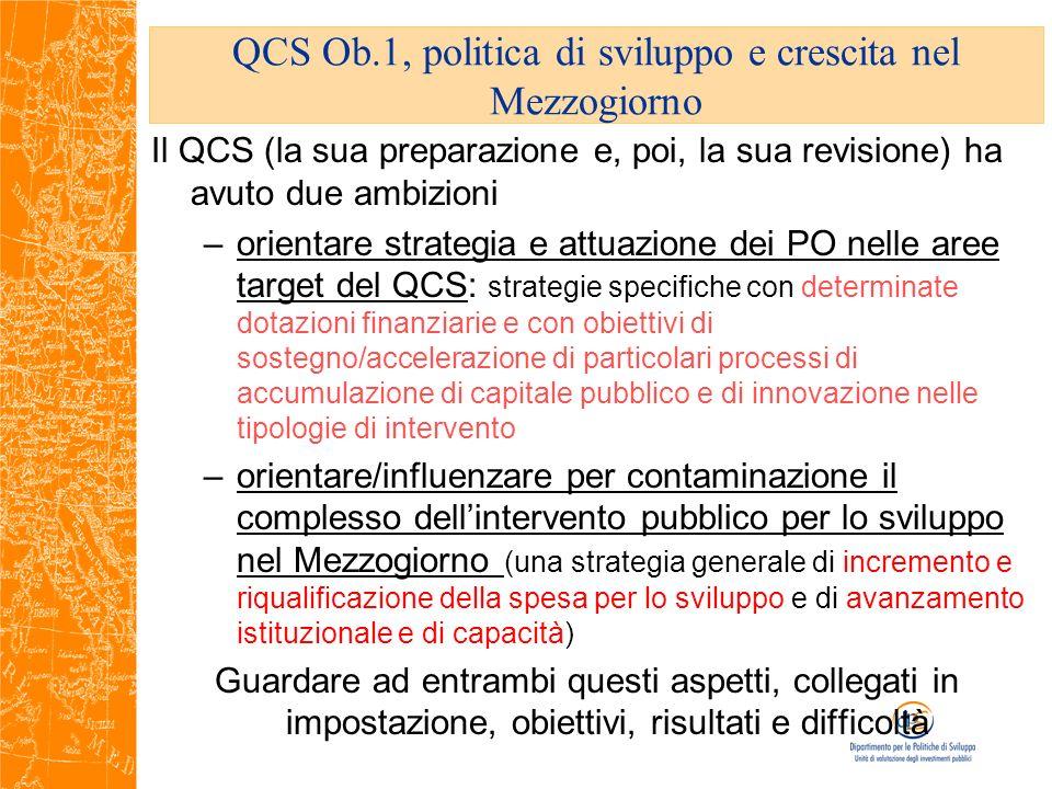 QCS Ob.1, politica di sviluppo e crescita nel Mezzogiorno Il QCS (la sua preparazione e, poi, la sua revisione) ha avuto due ambizioni –orientare strategia e attuazione dei PO nelle aree target del QCS: strategie specifiche con determinate dotazioni finanziarie e con obiettivi di sostegno/accelerazione di particolari processi di accumulazione di capitale pubblico e di innovazione nelle tipologie di intervento –orientare/influenzare per contaminazione il complesso dellintervento pubblico per lo sviluppo nel Mezzogiorno (una strategia generale di incremento e riqualificazione della spesa per lo sviluppo e di avanzamento istituzionale e di capacità) Guardare ad entrambi questi aspetti, collegati in impostazione, obiettivi, risultati e difficoltà