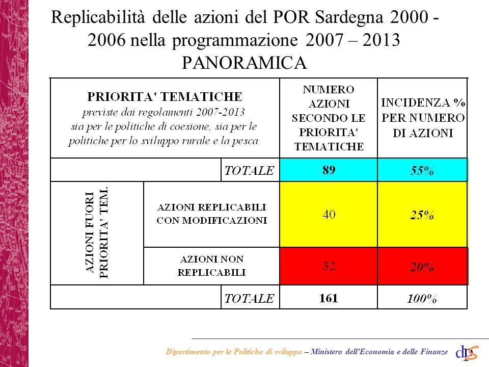 Dipartimento per le Politiche di sviluppo – Ministero dellEconomia e delle Finanze Replicabilità delle azioni del POR Sardegna 2000 - 2006 nella programmazione 2007 – 2013 PANORAMICA