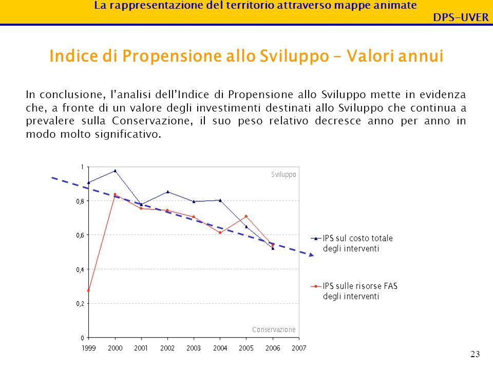 La rappresentazione del territorio attraverso mappe animate DPS-UVER 23 Indice di Propensione allo Sviluppo – Valori annui In conclusione, lanalisi de