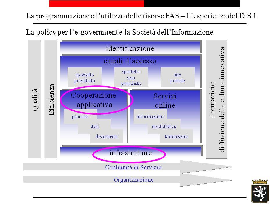 La programmazione e lutilizzo delle risorse FAS – Lesperienza del D.S.I. La policy per le-government e la Società dellInformazione