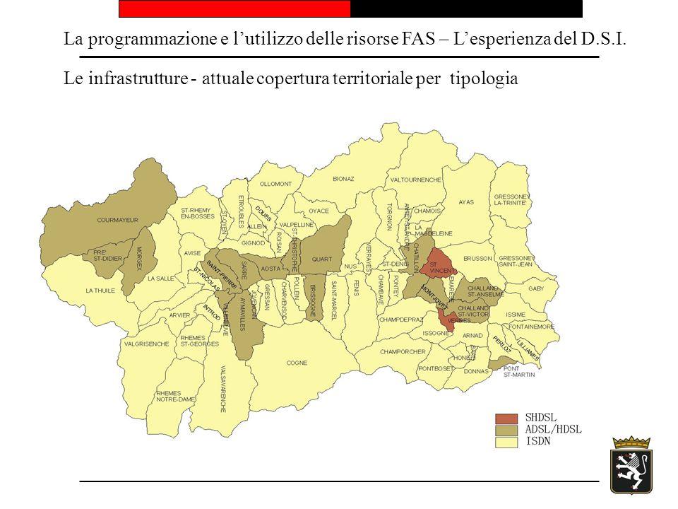 La programmazione e lutilizzo delle risorse FAS – Lesperienza del D.S.I. Le infrastrutture - attuale copertura territoriale per tipologia