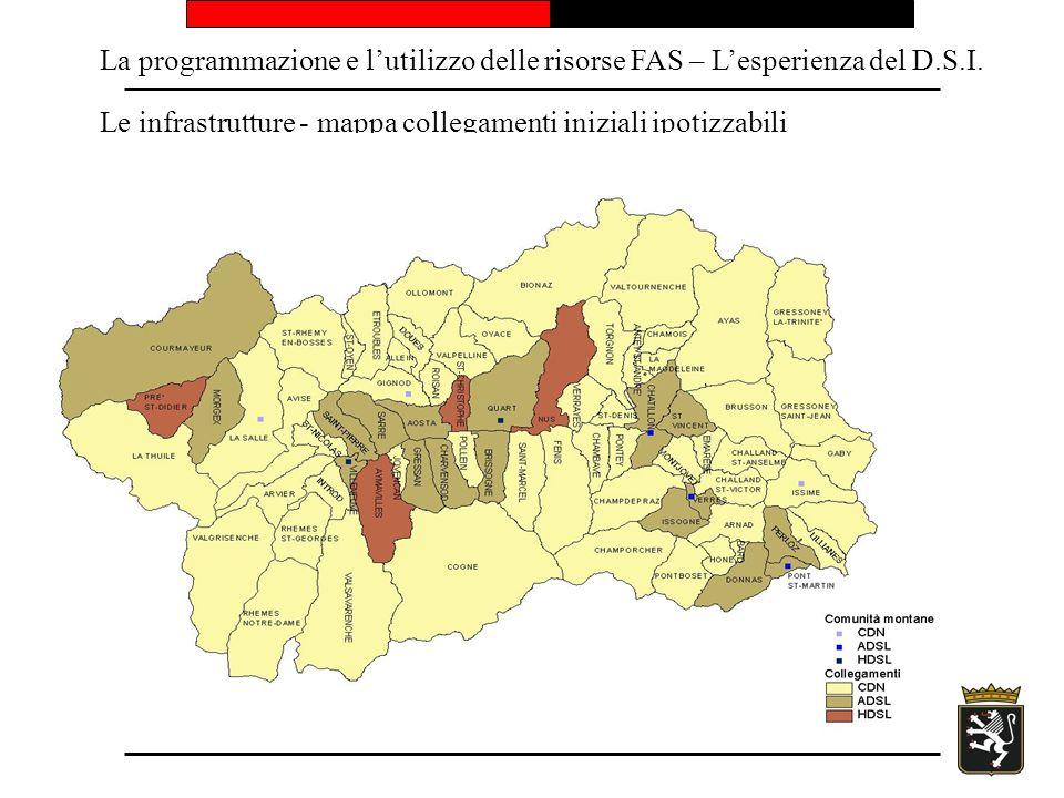 La programmazione e lutilizzo delle risorse FAS – Lesperienza del D.S.I. Le infrastrutture - mappa collegamenti iniziali ipotizzabili