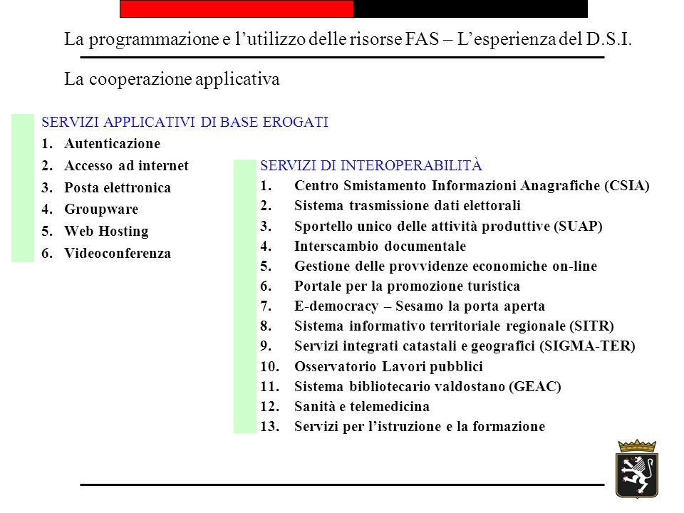 La programmazione e lutilizzo delle risorse FAS – Lesperienza del D.S.I. La cooperazione applicativa SERVIZI APPLICATIVI DI BASE EROGATI 1. Autenticaz