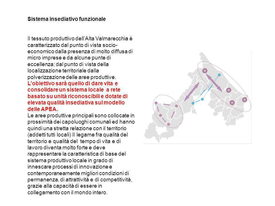 Il tessuto produttivo dellAlta Valmarecchia è caratterizzato dal punto di vista socio- economico dalla presenza di molto diffusa di micro imprese e da alcune punte di eccellenza; dal punto di vista della localizzazione territoriale dalla polverizzazione delle aree produttive.