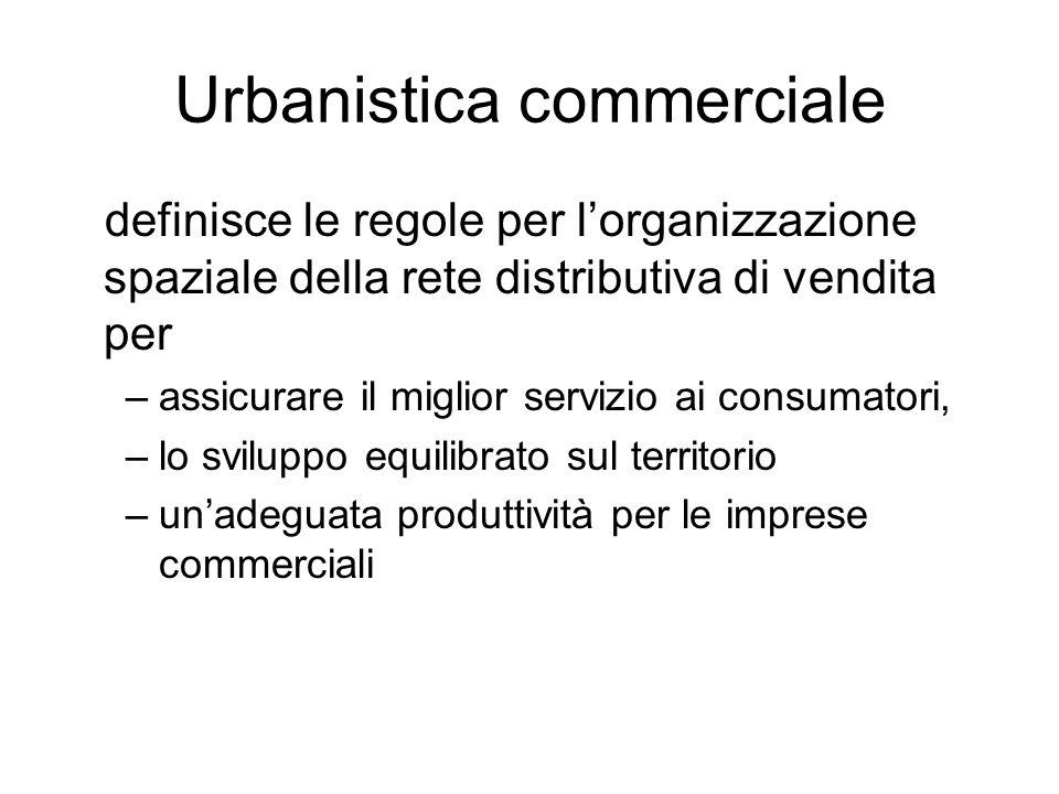 Urbanistica commerciale definisce le regole per lorganizzazione spaziale della rete distributiva di vendita per –assicurare il miglior servizio ai consumatori, –lo sviluppo equilibrato sul territorio –unadeguata produttività per le imprese commerciali
