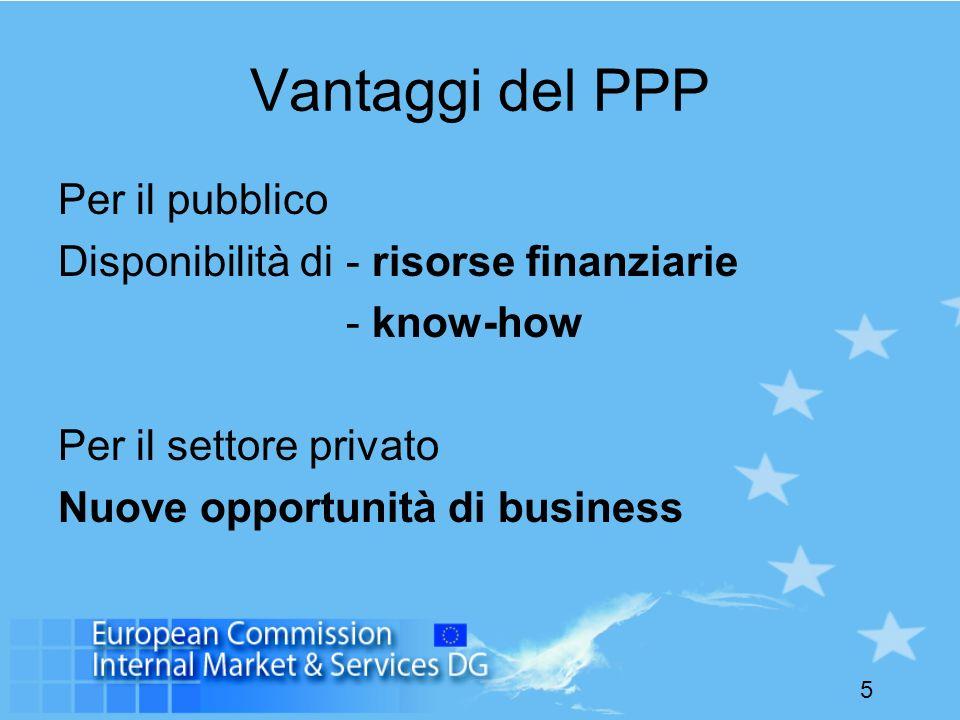 5 Vantaggi del PPP Per il pubblico Disponibilità di - risorse finanziarie - know-how Per il settore privato Nuove opportunità di business