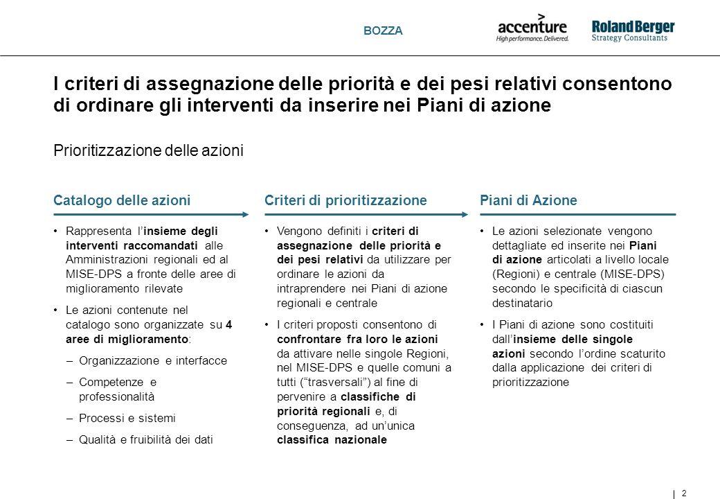 BOZZA I criteri di assegnazione delle priorità e dei pesi relativi consentono di ordinare gli interventi da inserire nei Piani di azione 2 Prioritizza