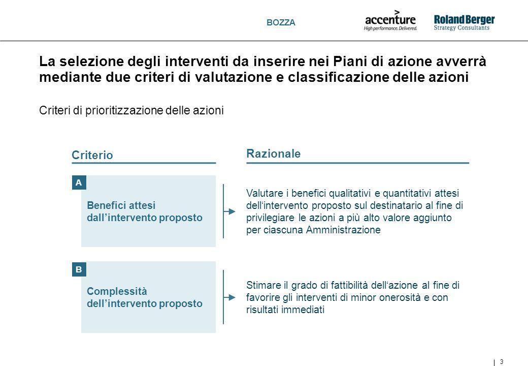 BOZZA La selezione degli interventi da inserire nei Piani di azione avverrà mediante due criteri di valutazione e classificazione delle azioni 3 Crite