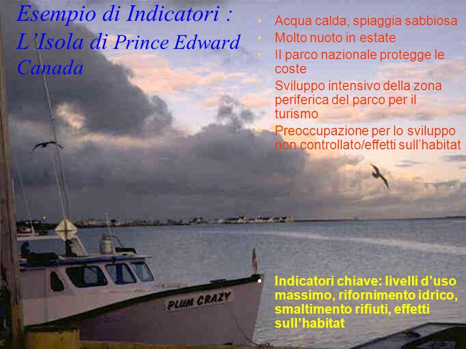 Esempio di Indicatori : LIsola di Prince Edward Canada Acqua calda, spiaggia sabbiosa Molto nuoto in estate Il parco nazionale protegge le coste Svilu