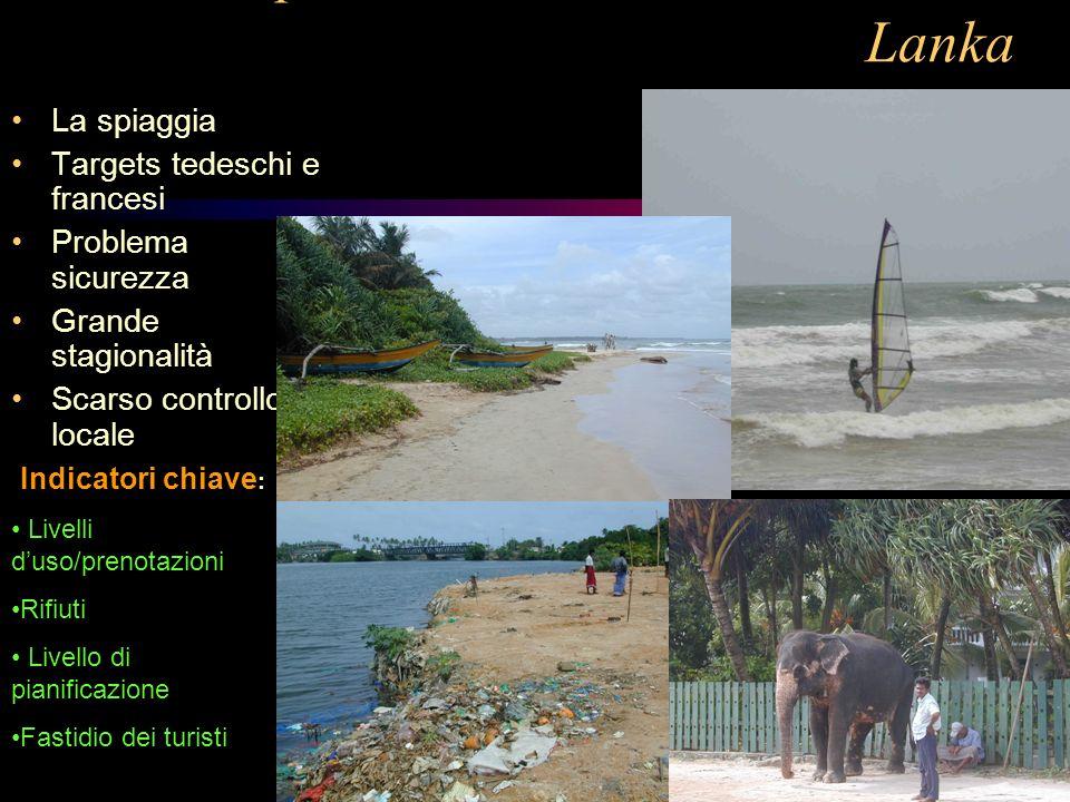 Esempio di indicatori: Beruwela Sri Lanka La spiaggia Targets tedeschi e francesi Problema sicurezza Grande stagionalità Scarso controllo locale Indic