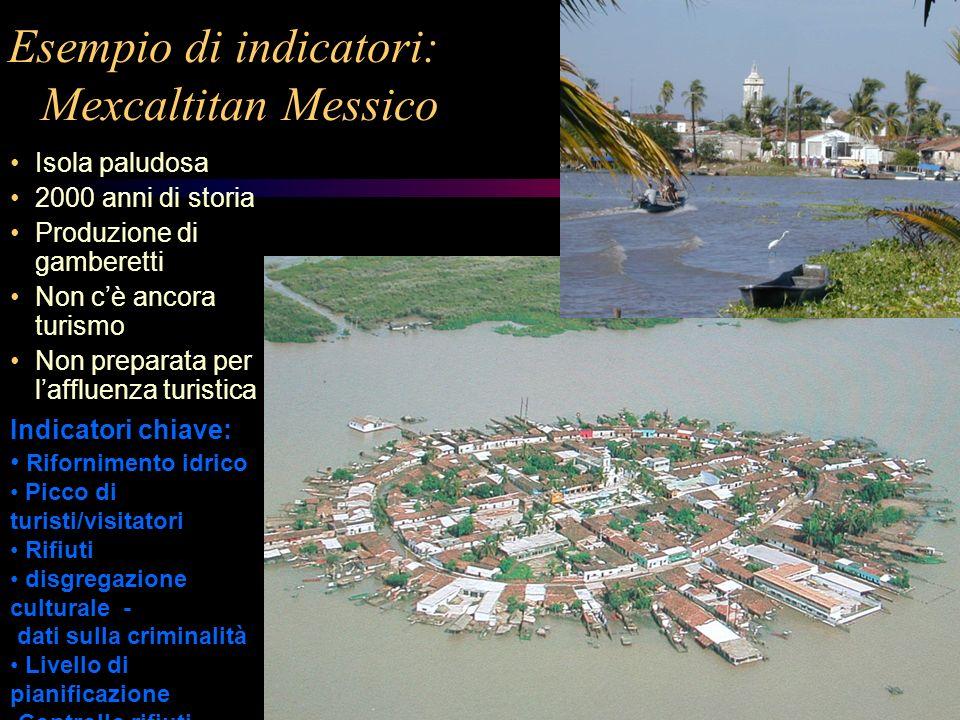 Esempio di indicatori: Mexcaltitan Messico Isola paludosa 2000 anni di storia Produzione di gamberetti Non cè ancora turismo Non preparata per lafflue