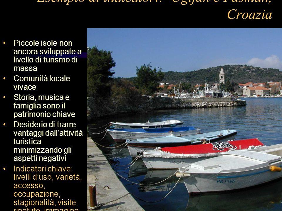 Esempio di indicatori: Ugljan e Pasman, Croazia Piccole isole non ancora sviluppate a livello di turismo di massa Comunità locale vivace Storia, music