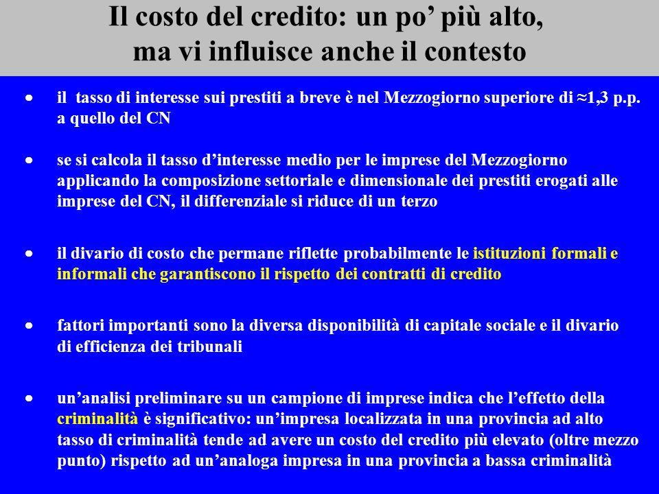 Il costo del credito: un po più alto, ma vi influisce anche il contesto il tasso di interesse sui prestiti a breve è nel Mezzogiorno superiore di 1,3