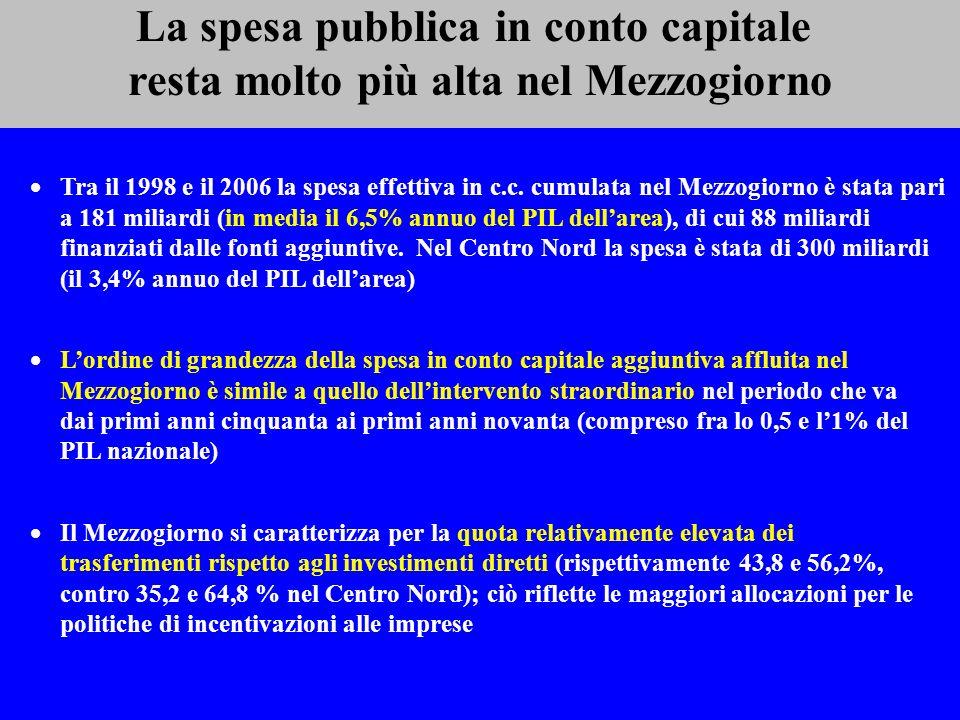 La spesa pubblica in conto capitale resta molto più alta nel Mezzogiorno Tra il 1998 e il 2006 la spesa effettiva in c.c. cumulata nel Mezzogiorno è s