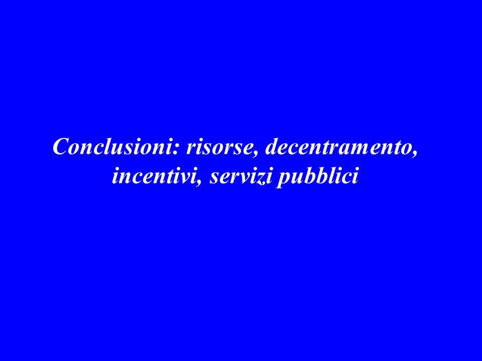 Conclusioni: risorse, decentramento, incentivi, servizi pubblici