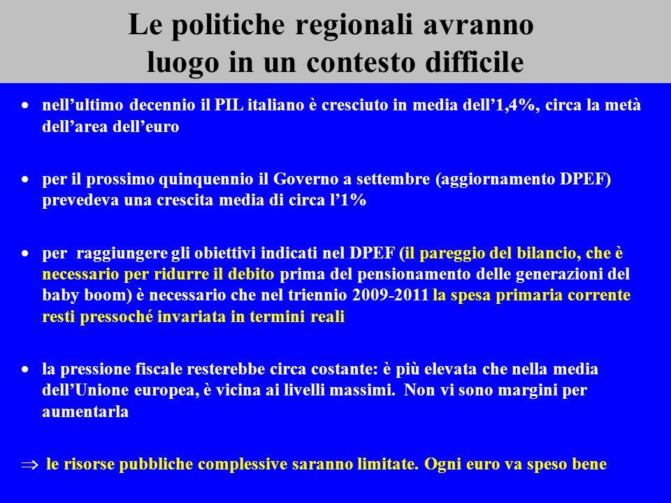 Le politiche regionali avranno luogo in un contesto difficile nellultimo decennio il PIL italiano è cresciuto in media dell1,4%, circa la metà dellare