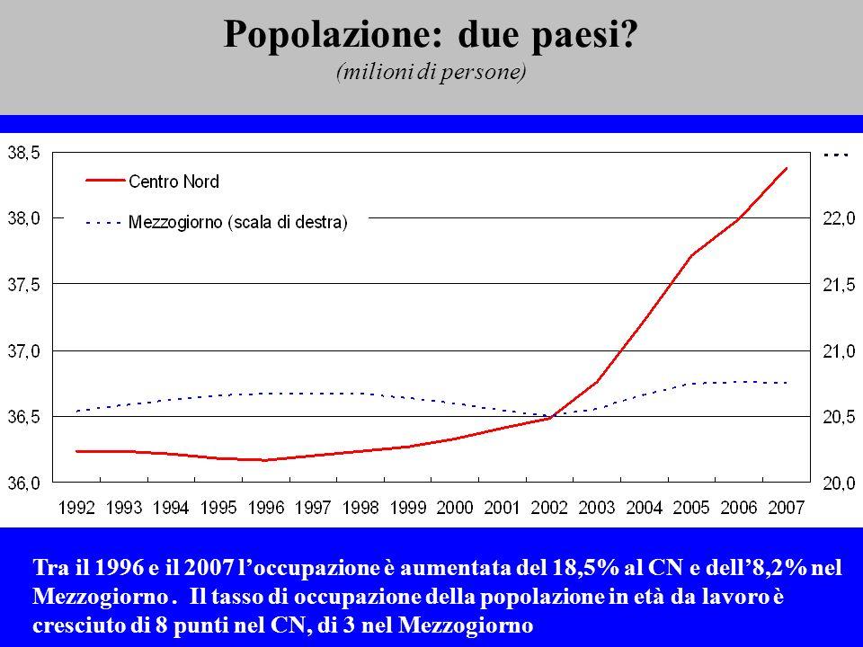 Popolazione: due paesi? (milioni di persone) Tra il 1996 e il 2007 loccupazione è aumentata del 18,5% al CN e dell8,2% nel Mezzogiorno. Il tasso di oc