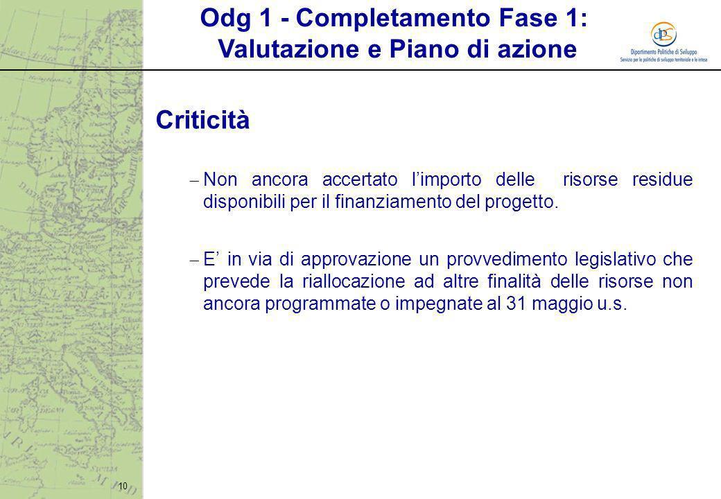 10 Criticità Non ancora accertato limporto delle risorse residue disponibili per il finanziamento del progetto.