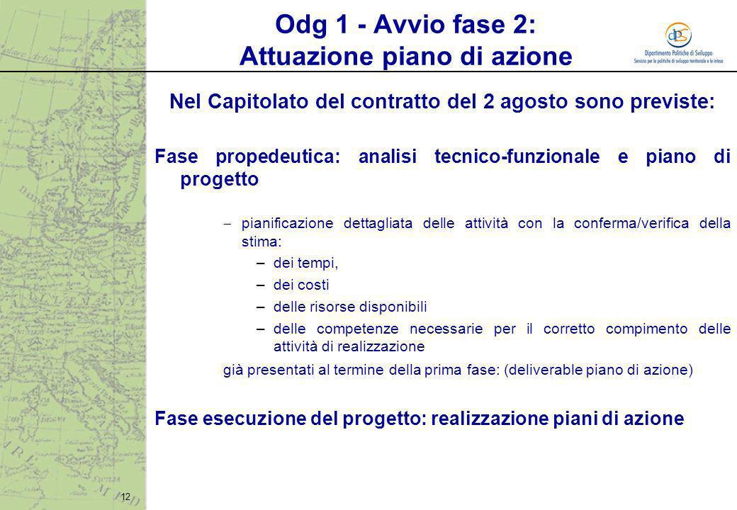 12 Nel Capitolato del contratto del 2 agosto sono previste: Fase propedeutica: analisi tecnico-funzionale e piano di progetto pianificazione dettaglia