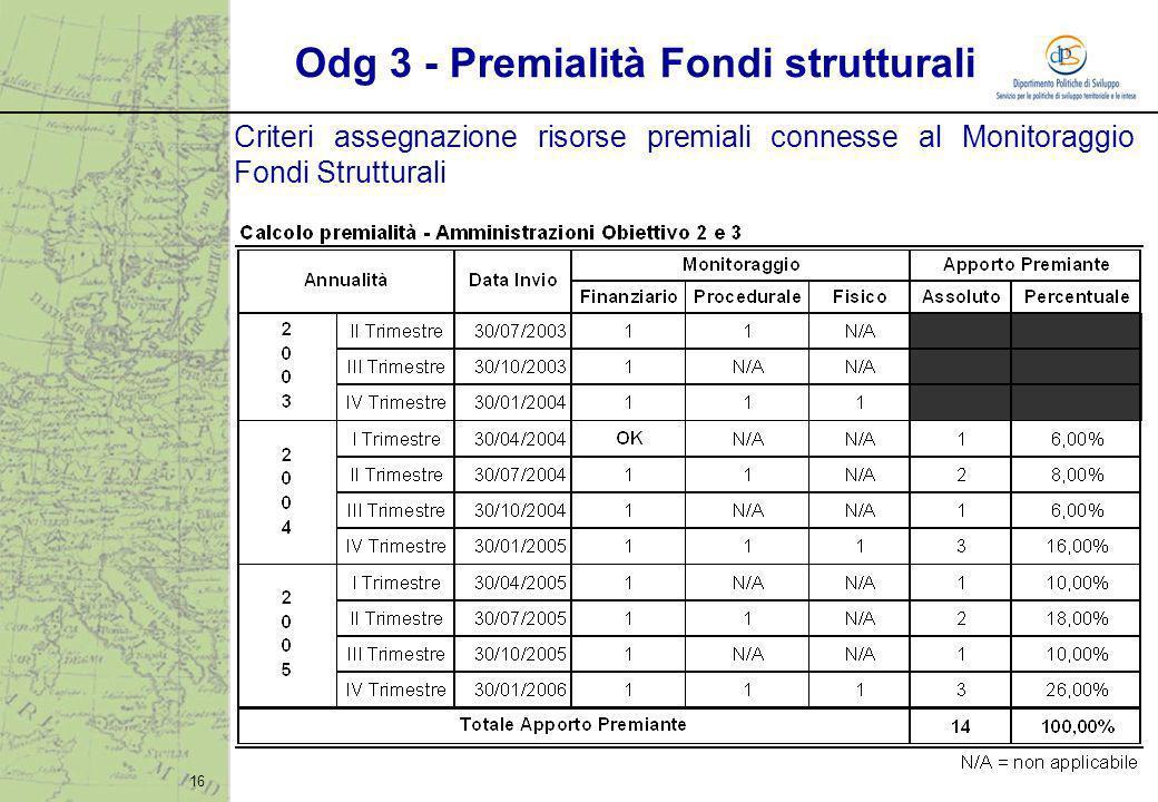 16 Odg 3 - Premialità Fondi strutturali Criteri assegnazione risorse premiali connesse al Monitoraggio Fondi Strutturali