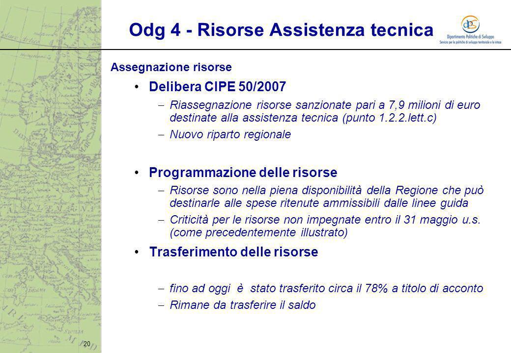 20 Odg 4 - Risorse Assistenza tecnica Assegnazione risorse Delibera CIPE 50/2007 Riassegnazione risorse sanzionate pari a 7,9 milioni di euro destinat