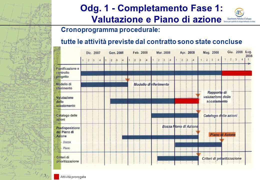 3 Odg. 1 - Completamento Fase 1: Valutazione e Piano di azione Cronoprogramma procedurale: tutte le attività previste dal contratto sono state conclus