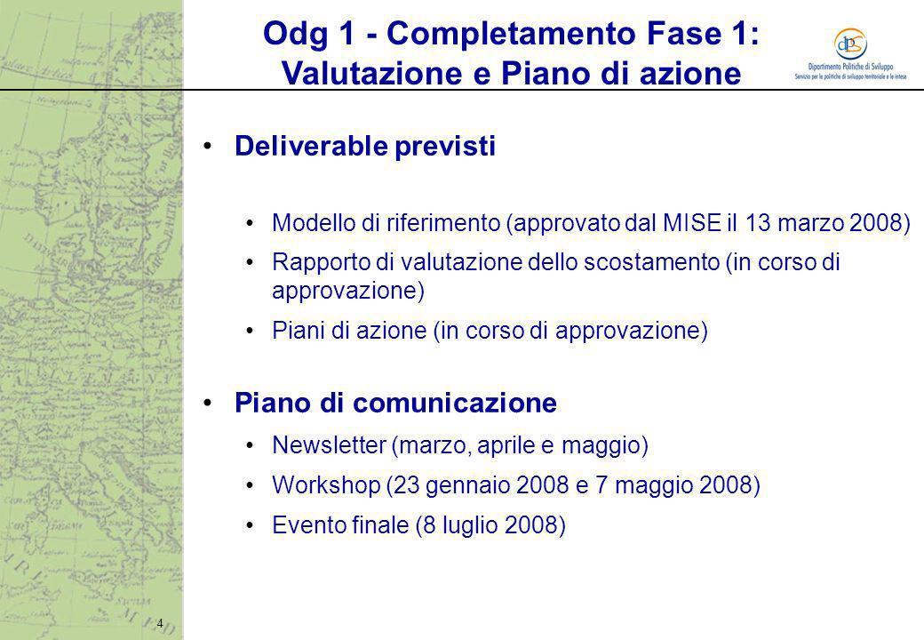 4 Deliverable previsti Modello di riferimento (approvato dal MISE il 13 marzo 2008) Rapporto di valutazione dello scostamento (in corso di approvazione) Piani di azione (in corso di approvazione) Piano di comunicazione Newsletter (marzo, aprile e maggio) Workshop (23 gennaio 2008 e 7 maggio 2008) Evento finale (8 luglio 2008) Odg 1 - Completamento Fase 1: Valutazione e Piano di azione