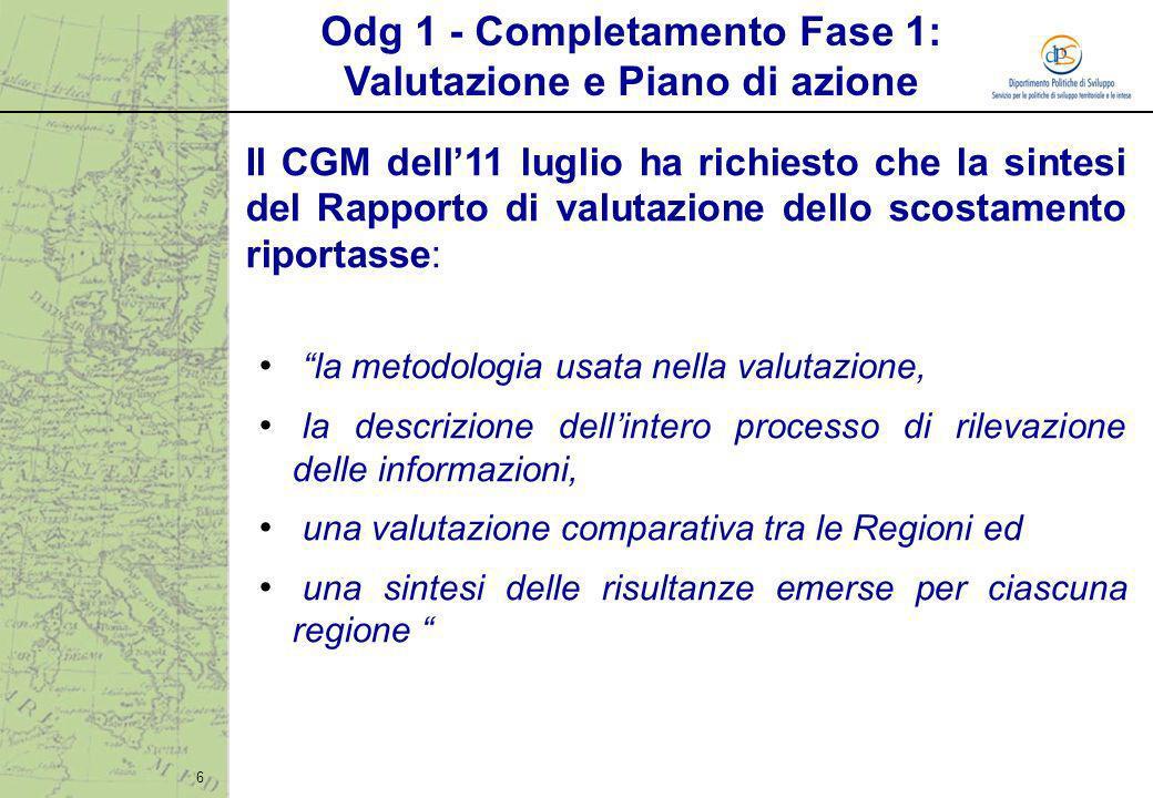6 Il CGM dell11 luglio ha richiesto che la sintesi del Rapporto di valutazione dello scostamento riportasse: la metodologia usata nella valutazione, la descrizione dellintero processo di rilevazione delle informazioni, una valutazione comparativa tra le Regioni ed una sintesi delle risultanze emerse per ciascuna regione Odg 1 - Completamento Fase 1: Valutazione e Piano di azione