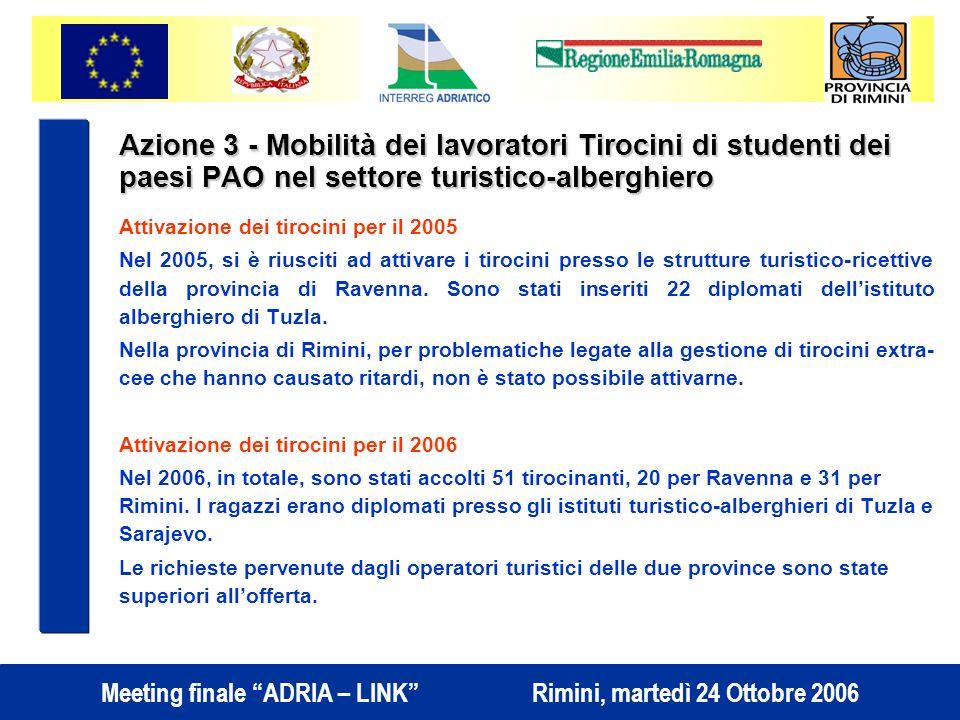 Meeting finale ADRIA – LINK Rimini, martedì 24 Ottobre 2006 Azione 3 - Mobilità dei lavoratori Tirocini di studenti dei paesi PAO nel settore turistico-alberghiero Attivazione dei tirocini per il 2005 Nel 2005, si è riusciti ad attivare i tirocini presso le strutture turistico-ricettive della provincia di Ravenna.