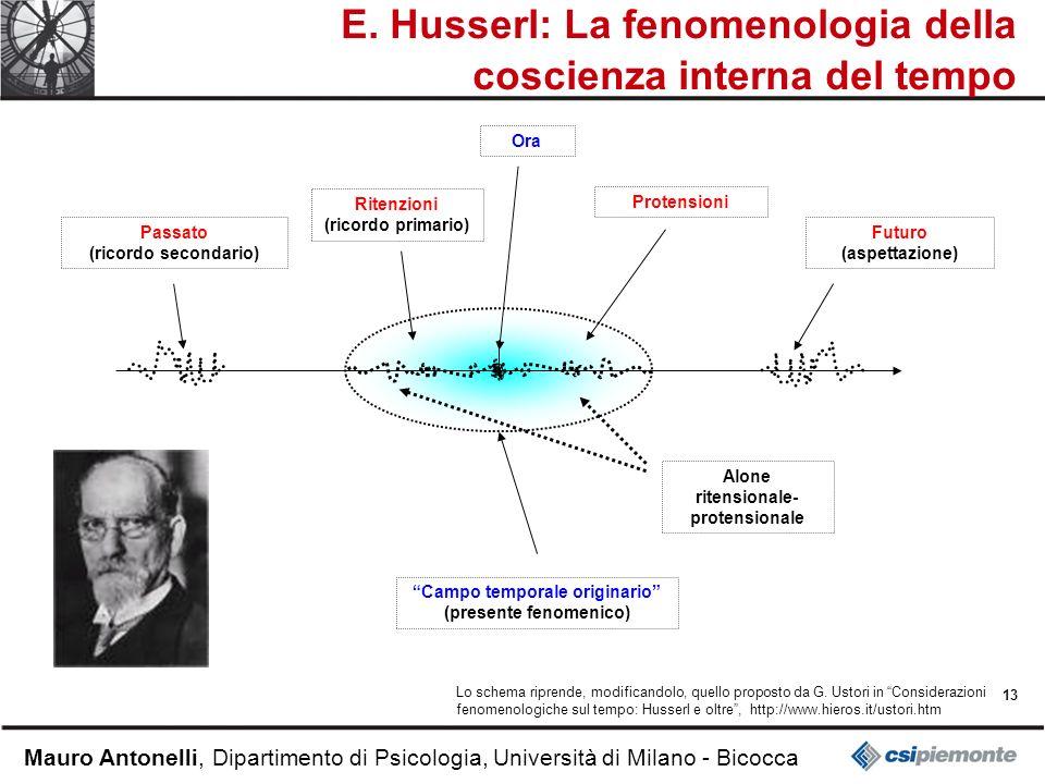 13 Mauro Antonelli, Dipartimento di Psicologia, Università di Milano - Bicocca E. Husserl: La fenomenologia della coscienza interna del tempo Passato