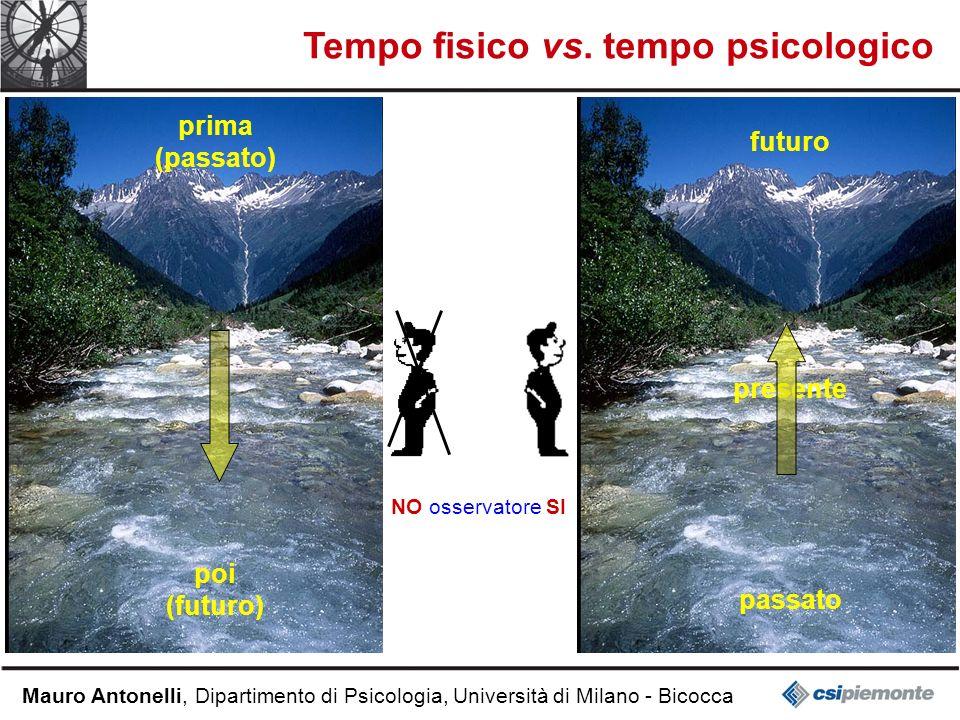 7 Mauro Antonelli, Dipartimento di Psicologia, Università di Milano - Bicocca Tempo fisico vs. tempo psicologico futuro presente passato prima (passat