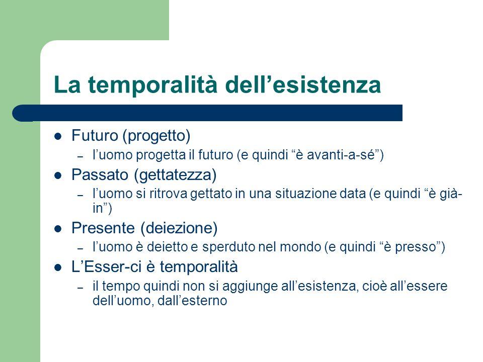 La temporalità dellesistenza Futuro (progetto) – luomo progetta il futuro (e quindi è avanti-a-sé) Passato (gettatezza) – luomo si ritrova gettato in