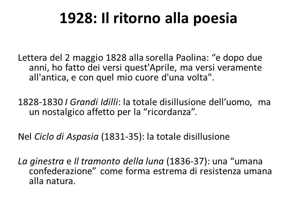 1928: Il ritorno alla poesia Lettera del 2 maggio 1828 alla sorella Paolina: e dopo due anni, ho fatto dei versi quest'Aprile, ma versi veramente all'