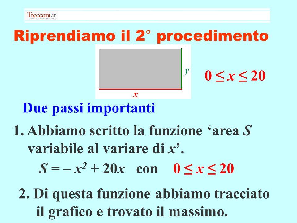 Grafico e massimo S massima è 100, raggiunta per x = 10. Parabola con vertice V(10, 100)