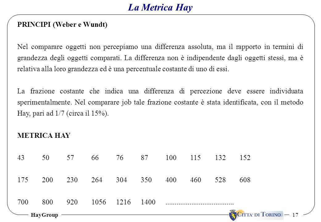 HayGroup 17 PRINCIPI (Weber e Wundt) Nel comparare oggetti non percepiamo una differenza assoluta, ma il rapporto in termini di grandezza degli oggett