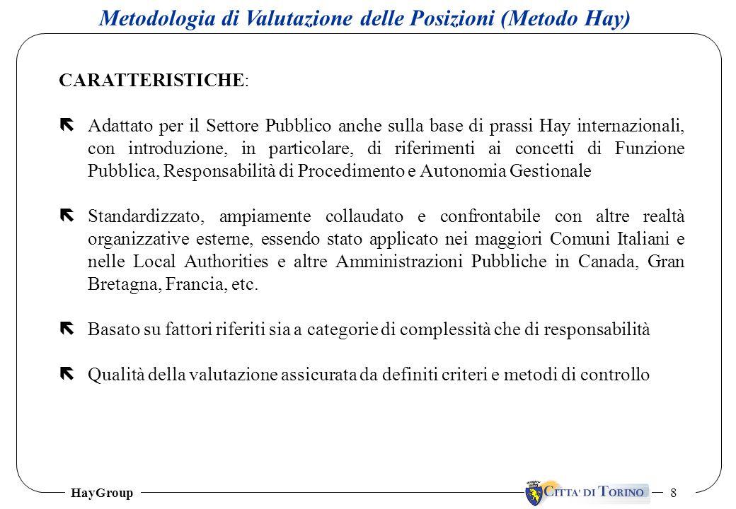 HayGroup 8 CARATTERISTICHE: ëAdattato per il Settore Pubblico anche sulla base di prassi Hay internazionali, con introduzione, in particolare, di rife