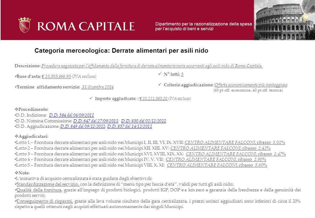 Descrizione: Procedura aperta del servizio di fornitura di opere di stampa e legatoria occorrenti alle Strutture di Roma Capitale. Base dasta: 5.495.2