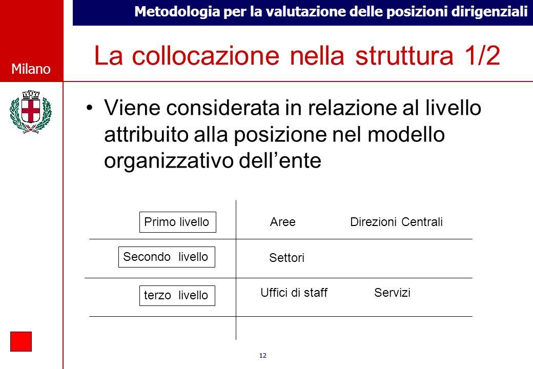 Metodologia per la valutazione delle posizioni dirigenziali © Comune di Milano Milano 12 © Comune di Milano Milano La collocazione nella struttura 1/2