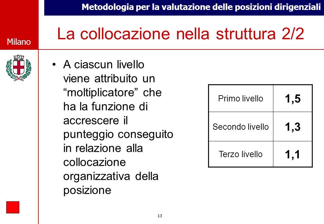 Metodologia per la valutazione delle posizioni dirigenziali © Comune di Milano Milano 13 © Comune di Milano Milano La collocazione nella struttura 2/2