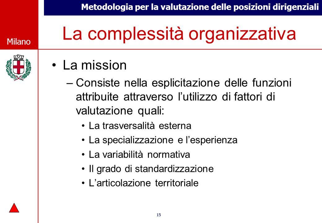 Metodologia per la valutazione delle posizioni dirigenziali © Comune di Milano Milano 15 © Comune di Milano Milano La complessità organizzativa La mis