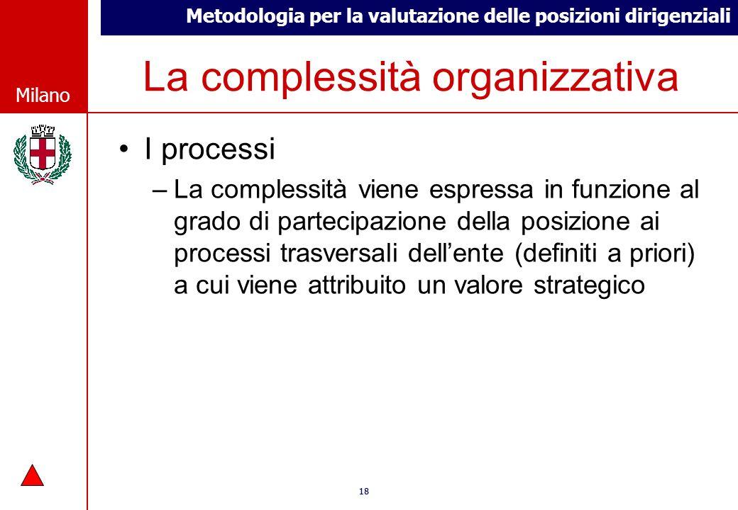 Metodologia per la valutazione delle posizioni dirigenziali © Comune di Milano Milano 18 © Comune di Milano Milano La complessità organizzativa I proc
