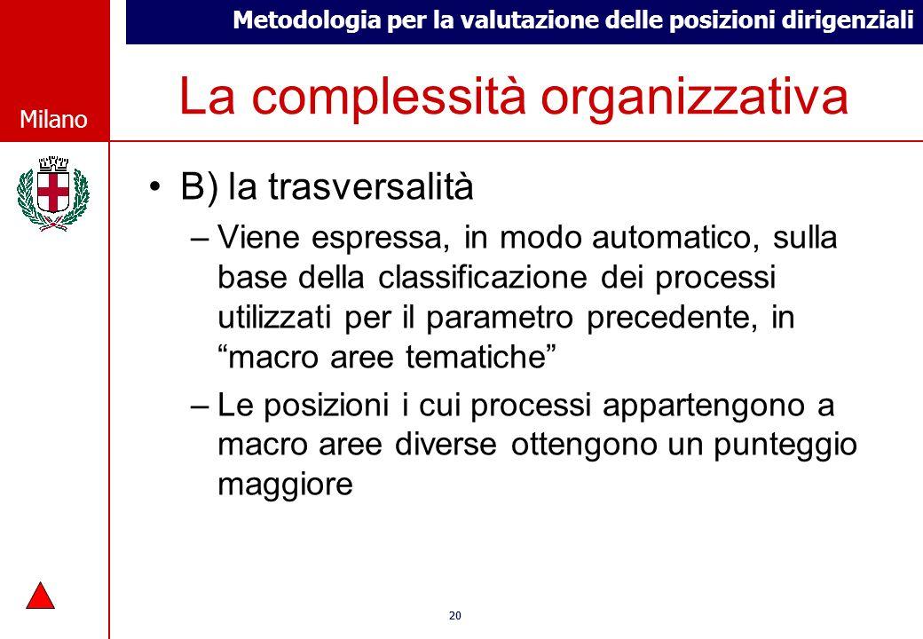 Metodologia per la valutazione delle posizioni dirigenziali © Comune di Milano Milano 20 © Comune di Milano Milano La complessità organizzativa B) la