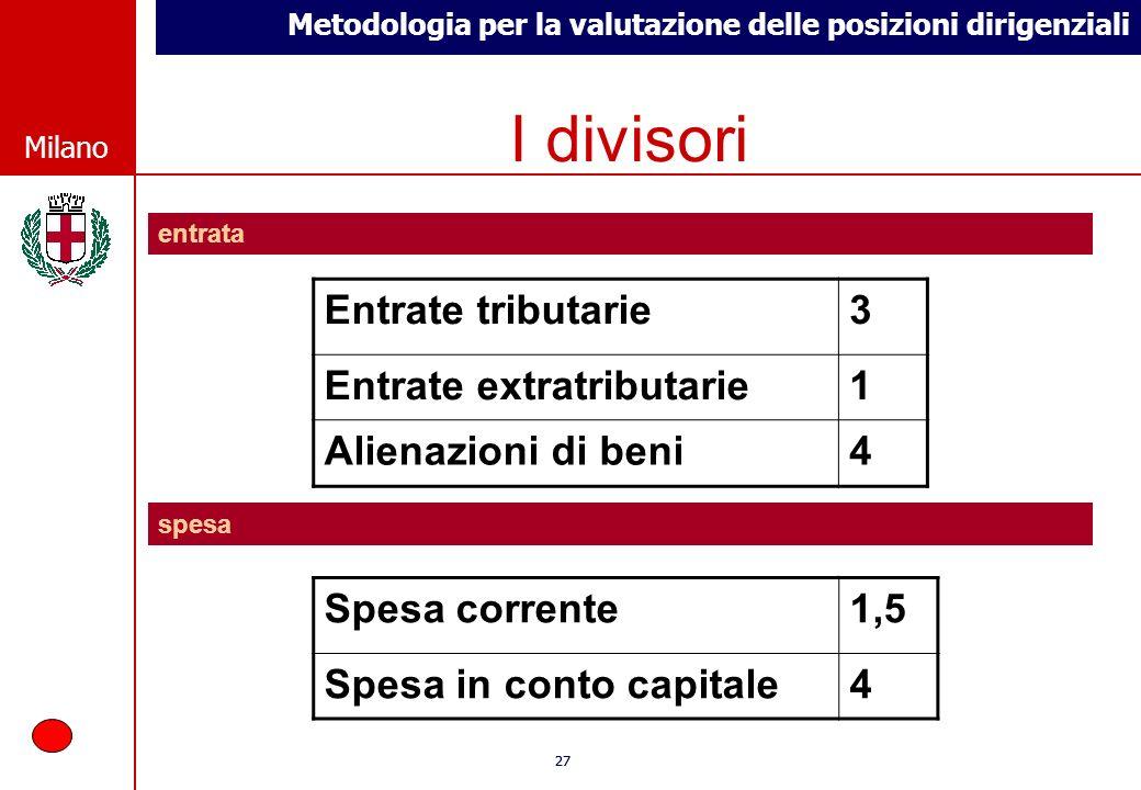 Metodologia per la valutazione delle posizioni dirigenziali © Comune di Milano Milano 27 © Comune di Milano Milano I divisori Entrate tributarie3 Entr