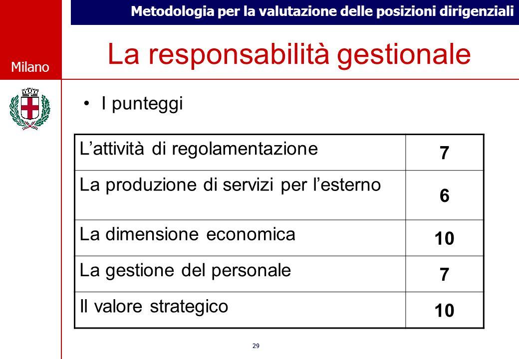 Metodologia per la valutazione delle posizioni dirigenziali © Comune di Milano Milano 29 © Comune di Milano Milano La responsabilità gestionale I punt